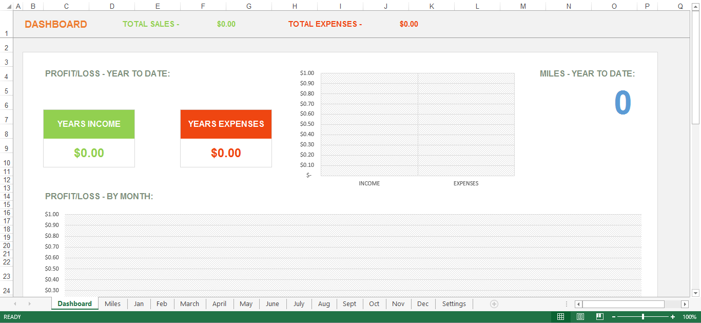 Sales and Expense Spreadsheet Bundle