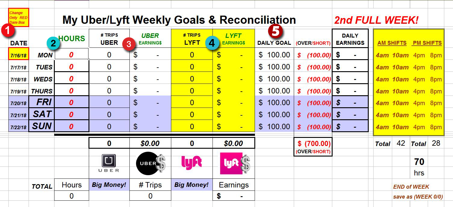 the uber  lyft goals  u0026 reconciliation excel spreadsheet